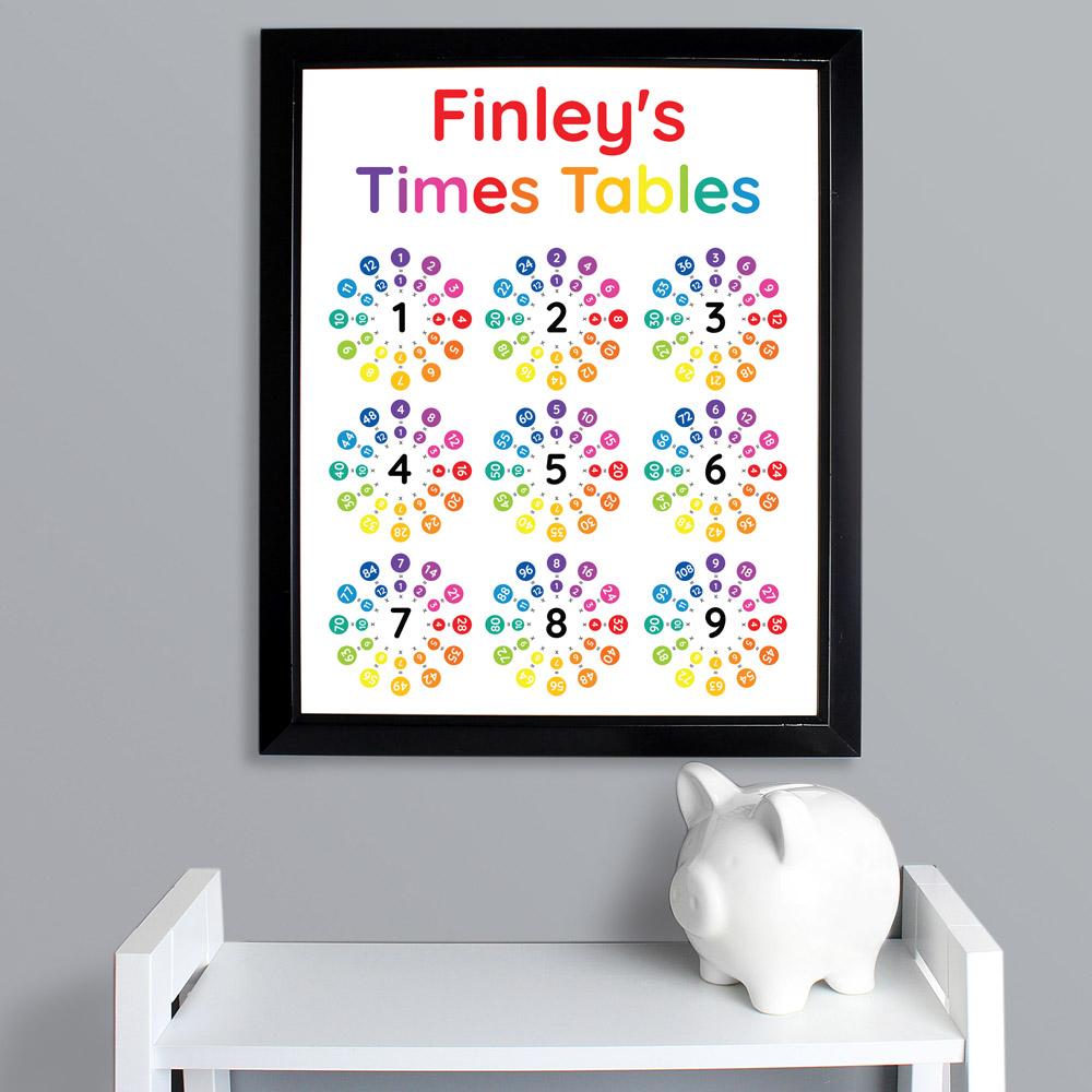 Times Tables Black Framed Poster Print